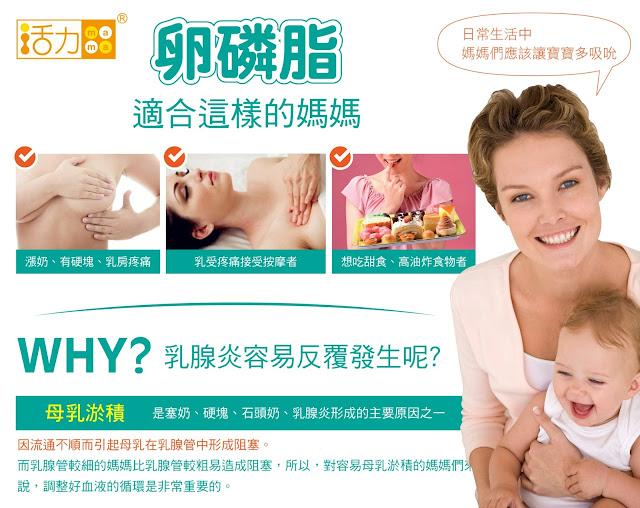 卵磷脂解決乳腺阻塞、乳腺炎、脹奶、石頭奶作用