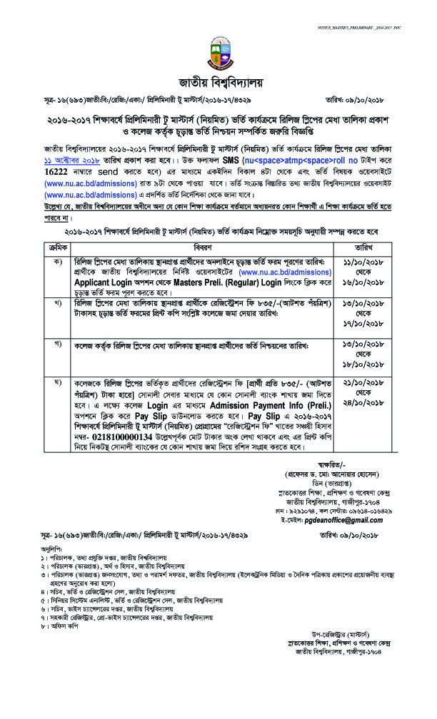 Preliminary To Masters Admission Release Slip Result 2016-17