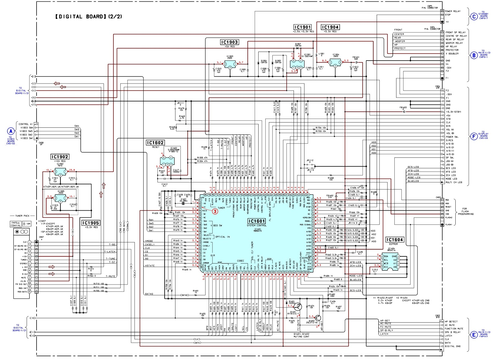 Sony Str K740p K840p How To Reset Circuit Diagram Fm Stereo Rc Car Wiring 2ch Am Reciver Power Standby