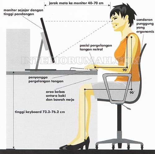 Meja kantor yang baik untuk bekerja di rumah