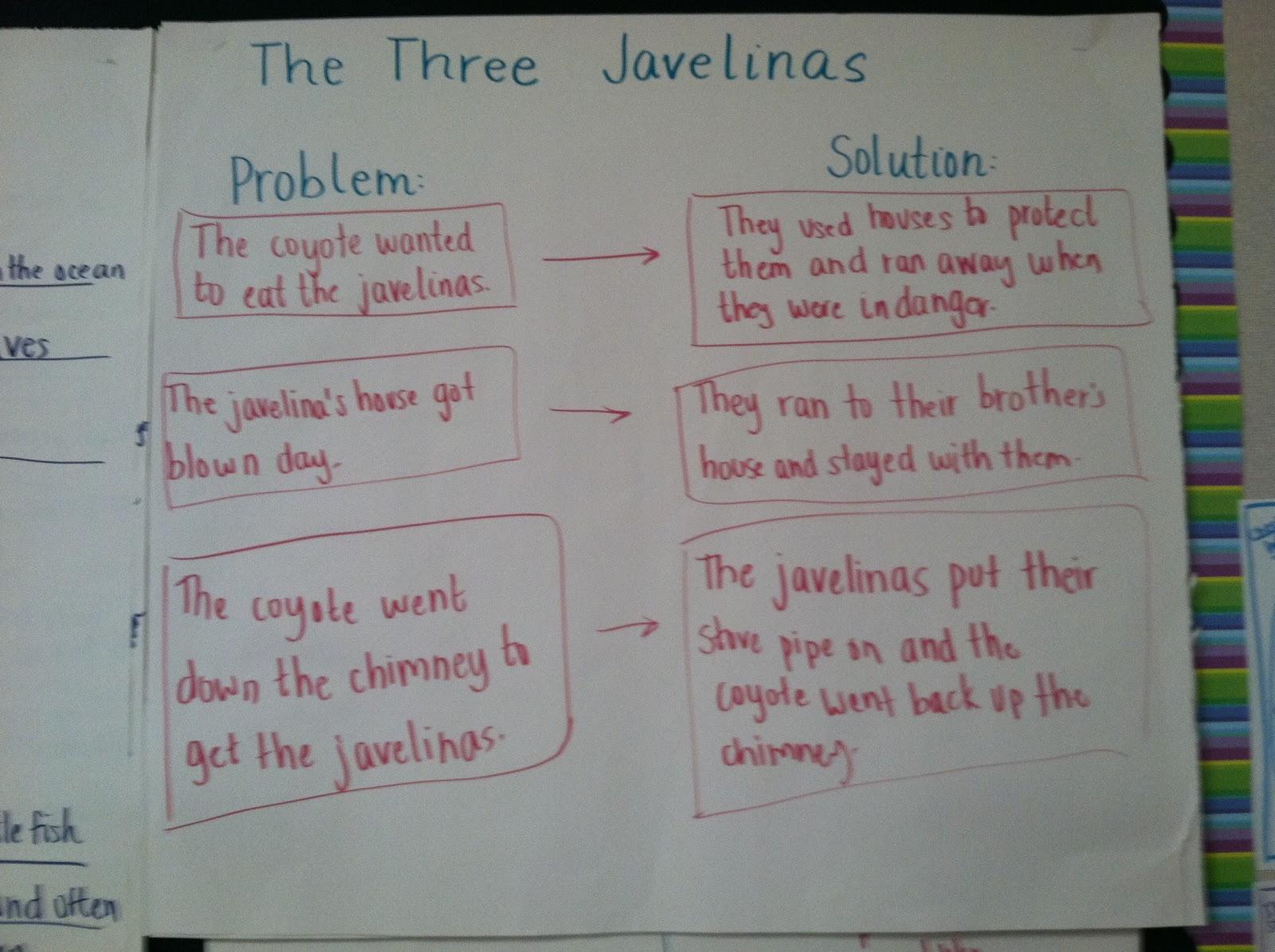 Team J S Second Grade Fun Literary Elements