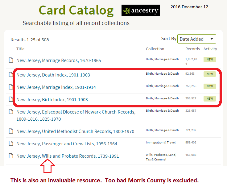 New York Divorce Records: Family History Research By Jody Lutter: New Jersey Vital