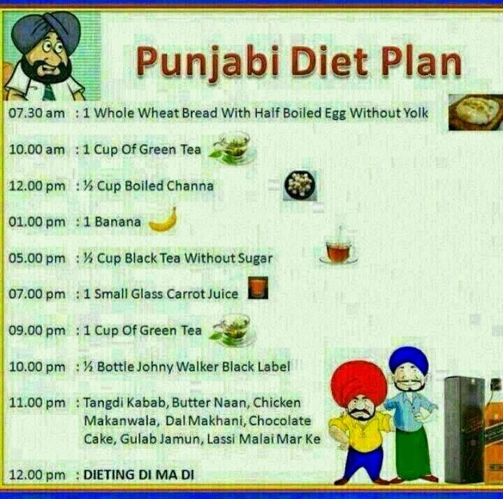 Funhy - It' Funny: Punjabi diet plan