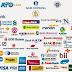 Kode Transfer Antar Bank Indonesia Terlengkap Dan Terupdate
