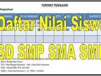 Download Daftar Nilai Siswa SD SMP SMA SMK
