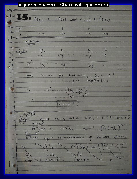 Chemical Equilibrium Notes IITJEE1