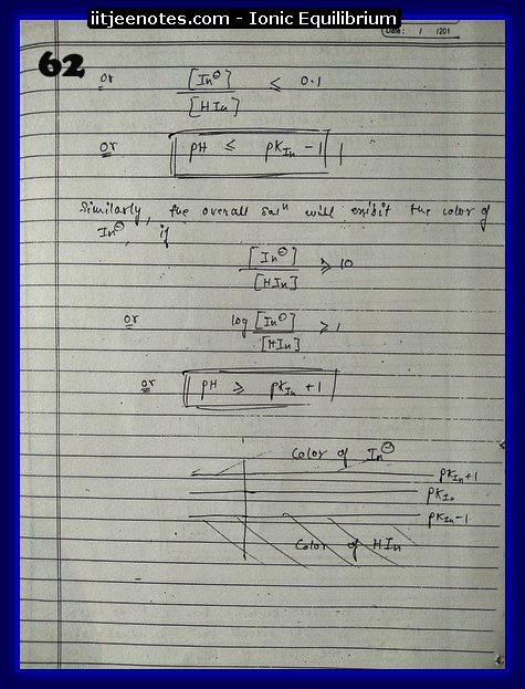 ionic equilibrium chemistry45