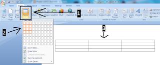 Cara Membuat Tabel Pada Postingan Blog [Sederhana dan Mudah]