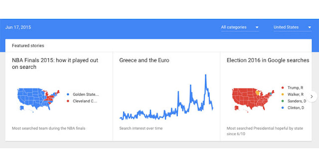 Google Trends Updated to Provide Real Time Data on Trending Searches : eAskme