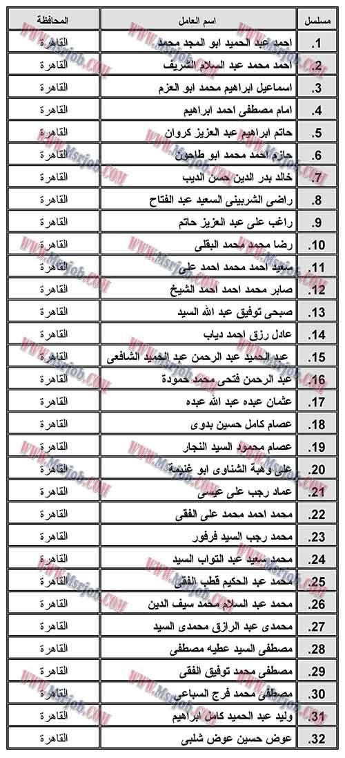كشوف المقبولين بمسابقة عمال وزارة الاوقاف بمحافظة القاهرة 29 / 10 / 2016