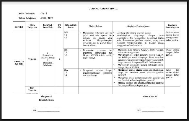 Format Jurnal Harian Kurikulum 2013 SD Kelas VI Semester 1 sudah jadi-https://bloggoeroe.blogspot.com