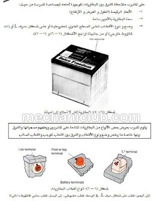 تحميل كتاب كهرباء السيارات وتشخيص الأعطال PDF