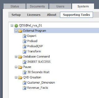 QlikView Publisher Supporting Tasks