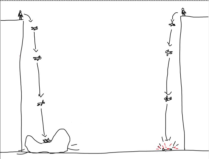 physics: unit 7 continued