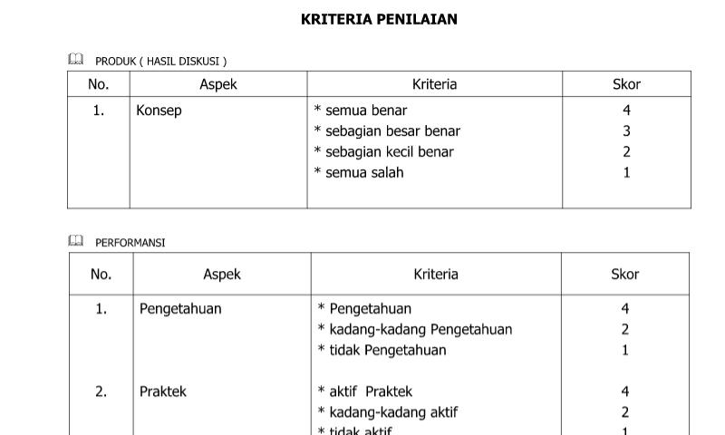 Contoh Bentuk Kriteria Penilaian dalam Administrasi Guru Sekolah Format Ms. Word (doc/docx)