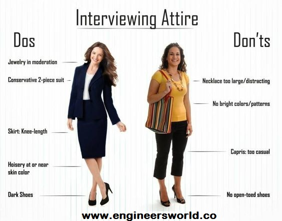 Interview Tips - Attire/Dressing for Women/Girls