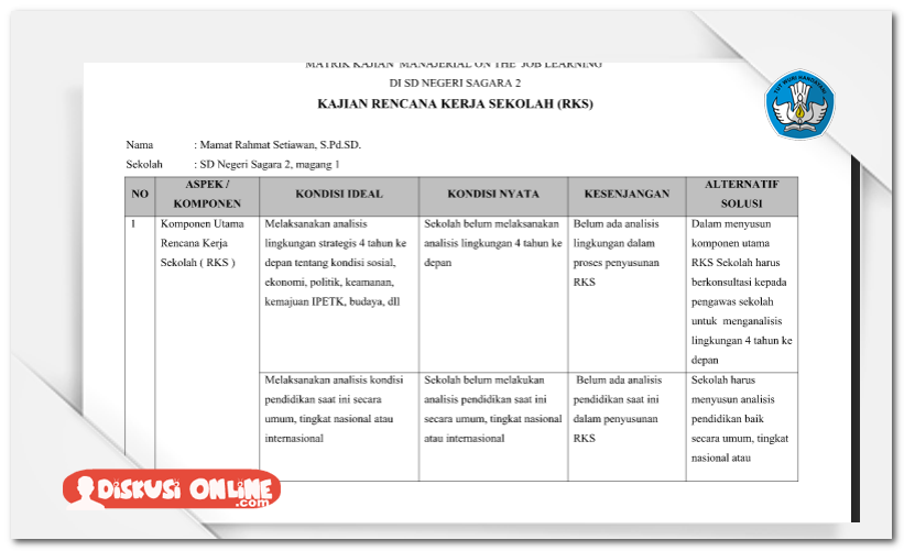 9 Panduan Kajian Managerial Sekolah Magang 1 Administrasi Pendidikan