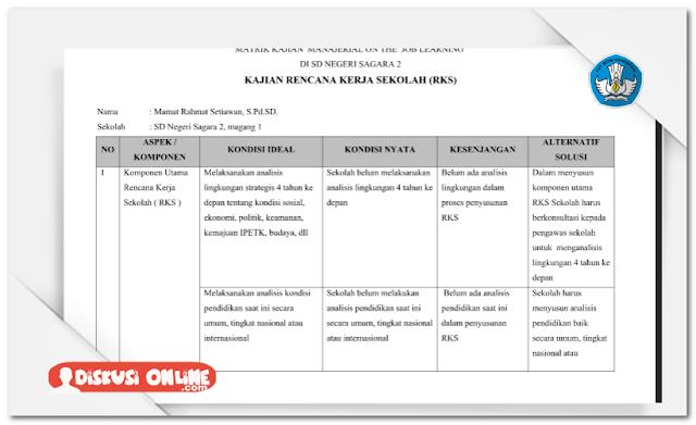 9 Panduan Kajian Managerial Sekolah Magang 1