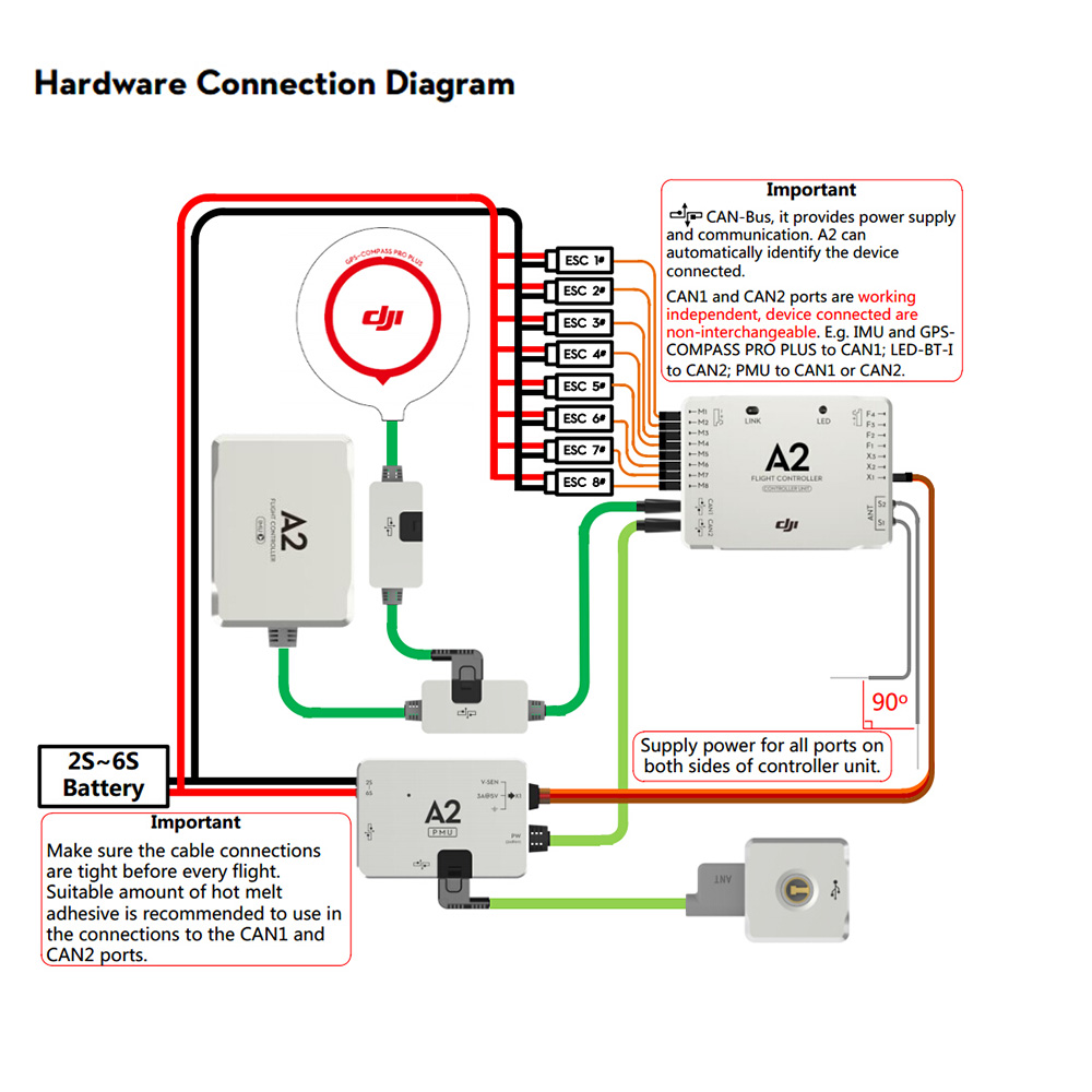 hight resolution of naza wiring diagram led wiring diagram centrenaza m v2 wiring diagram 15