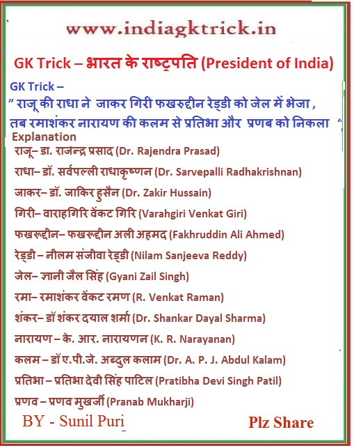 GK Trick – भारत के राष्ट्रपति (President of India)