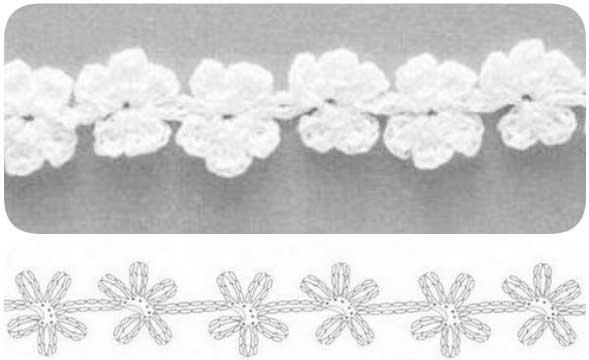 pulseras flores tejidas, pulseras crochet de la suerte, patrones