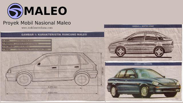 Mobil Nasional Maleo