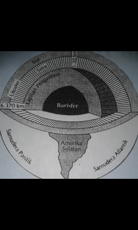 Barisfer Adalah : barisfer, adalah, Struktur, Bumi,, Lapisan-Lapisan,, Penjelasannya, M-BARSAL