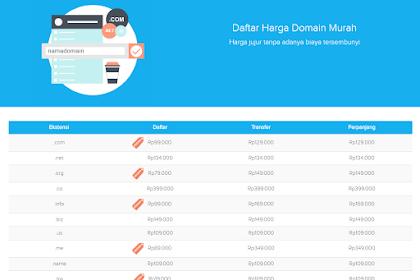 Paket Lengkap Domain Murah dan Hosting Indonesia dari DomaiNesia