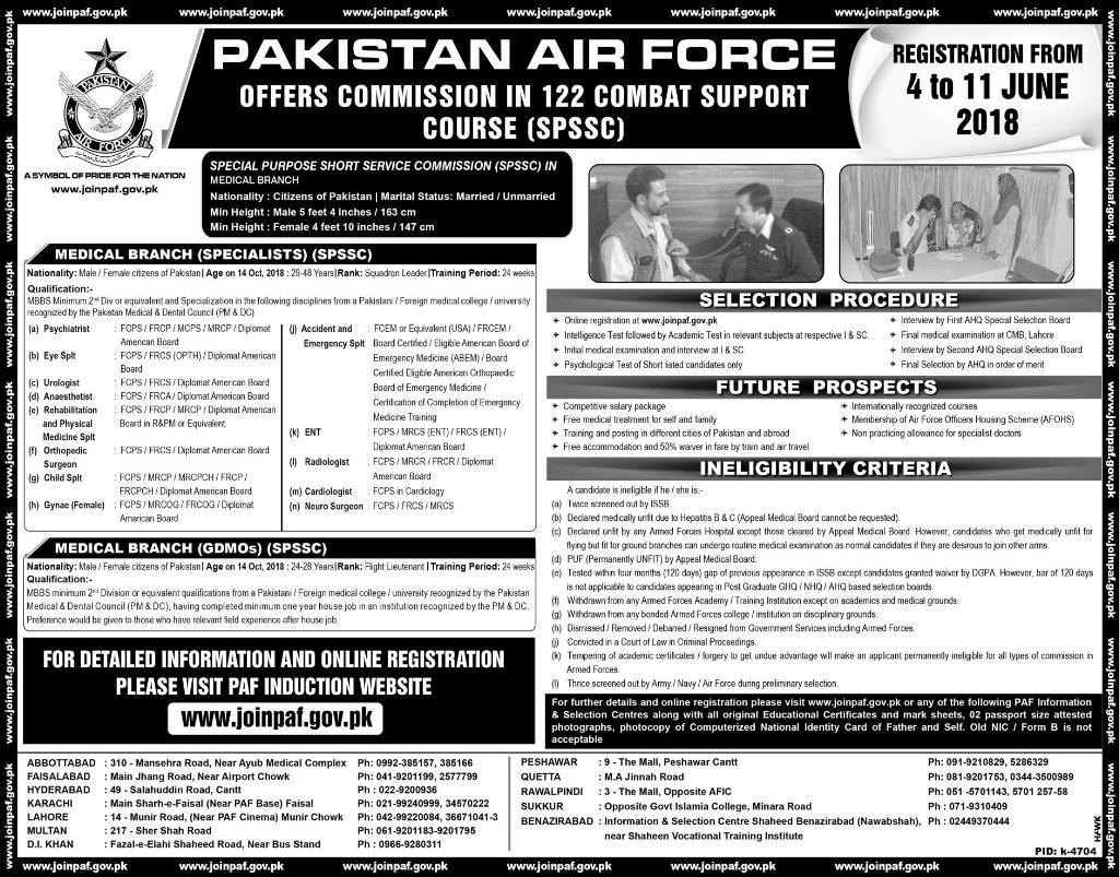 Join Pakistan Air force Through SPSSC in Medical Branch 2018