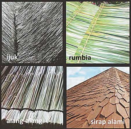 Tips Memilih Bahan Atap - Jenis-jenis bahan penutup Atap