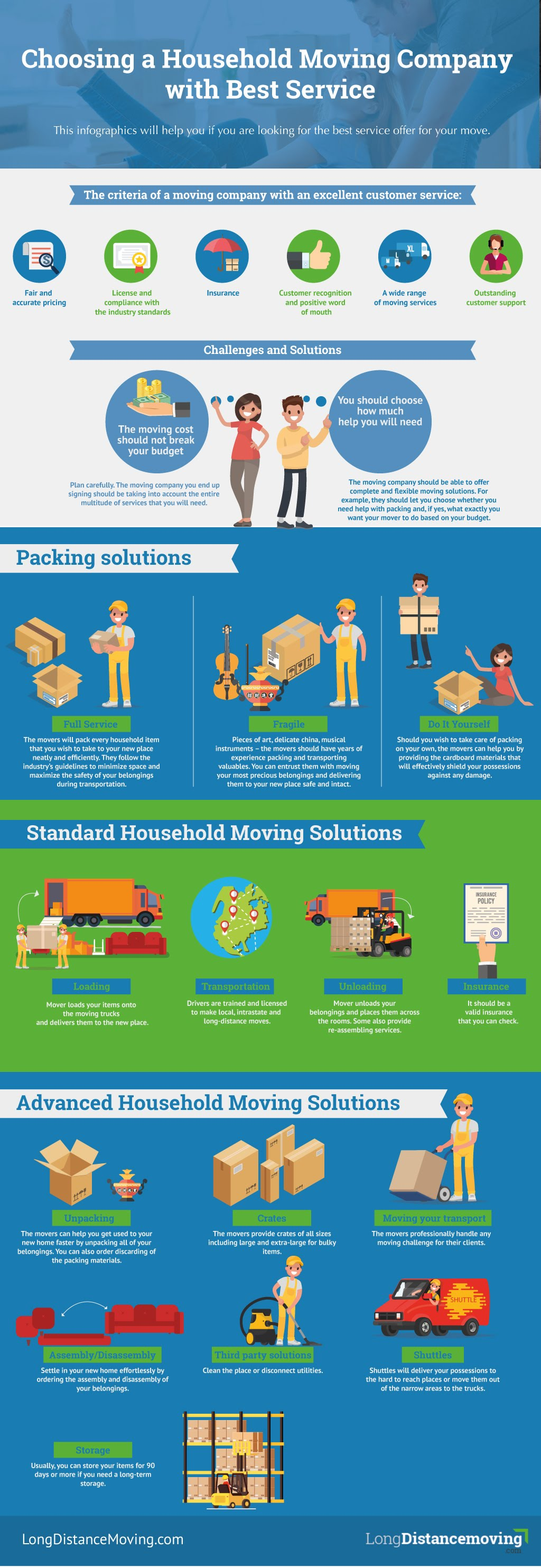 Choosing a Household Moving Company with Best Service