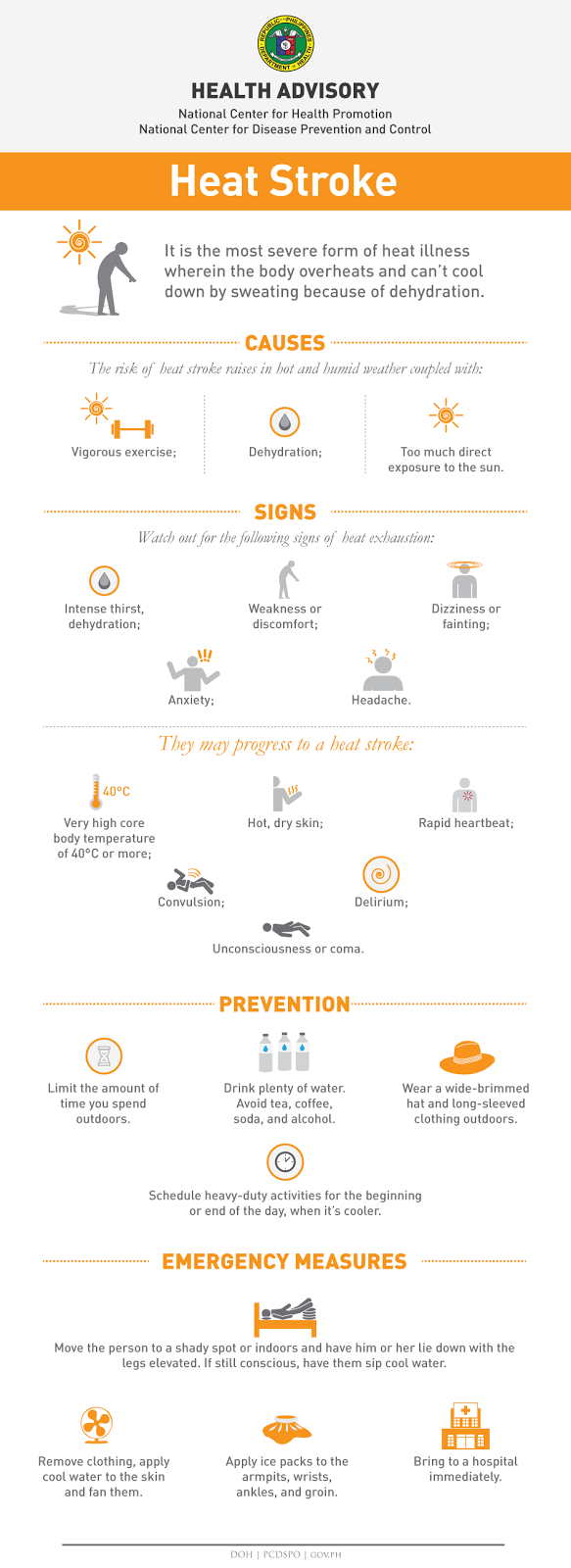 INFOGRAPHIC: The causes and signs of a heat stroke, and tips on how to prevent one.