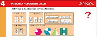 http://www.ceiploreto.es/sugerencias/A_1/Recursosdidacticos/CUARTO/datos/01_Mates/datos/05_rdi/U06/01.htm