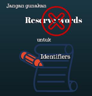Mengenal dan Memahami Identifiers Dalam Belajar Java