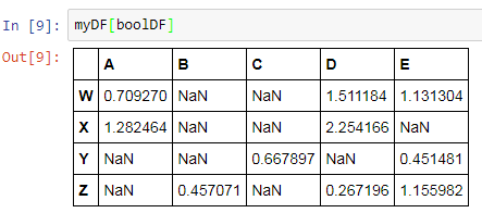 Data Science & Machine Learning - 4 3 2 Pandas DataFrames