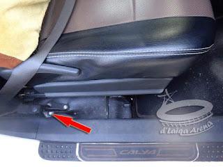 letak tuas pembuka pintu bahan bakar