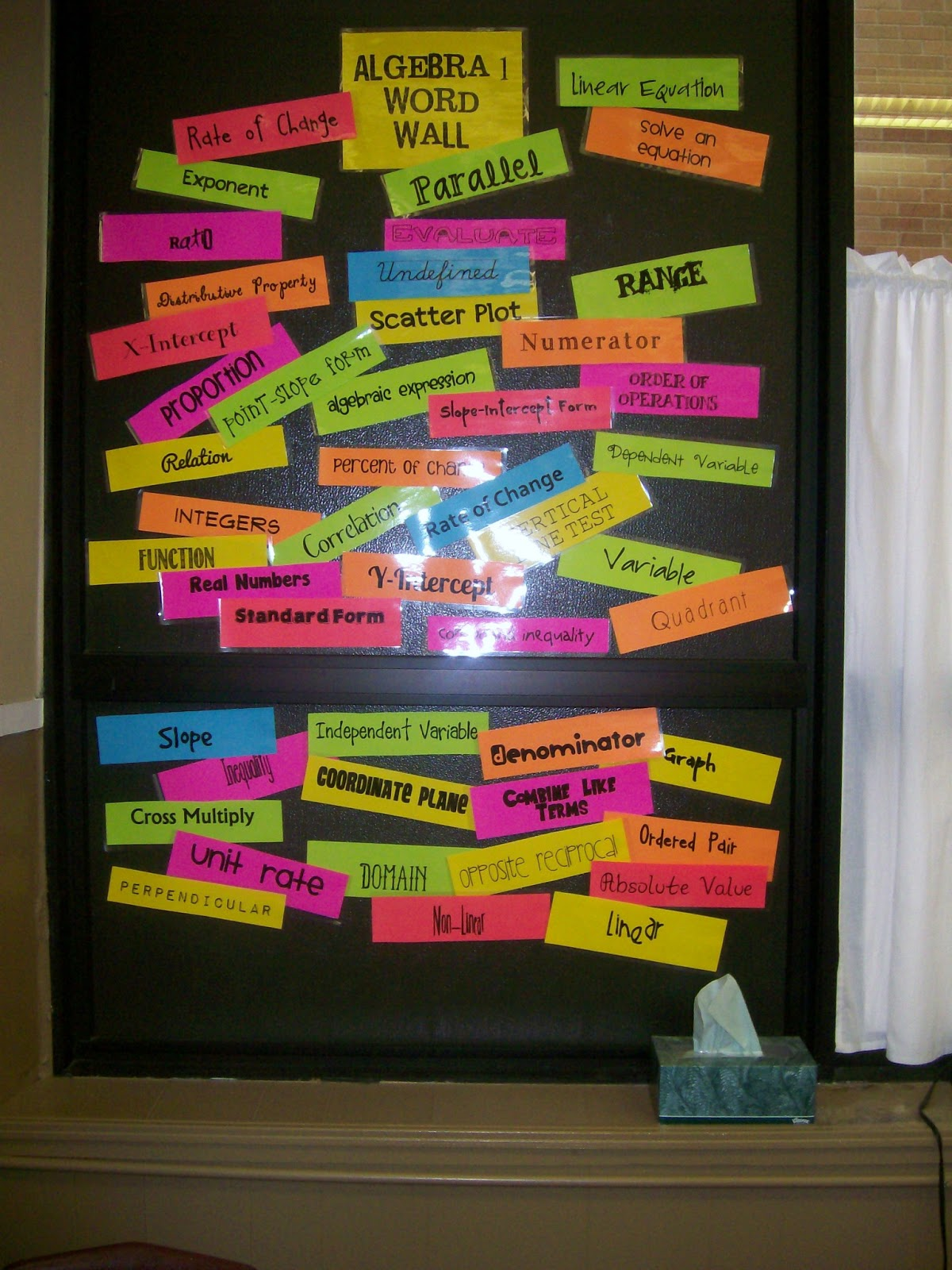 Word Wall Reflection