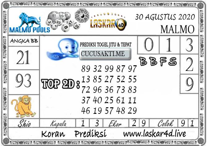 Prediksi Togel MALMO LASKAR4D 30 AGUSTUS 2020