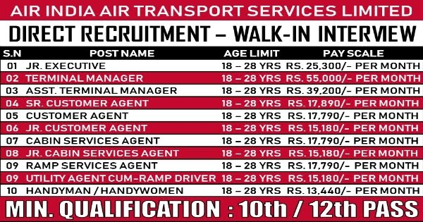 AIATSL Recruitment 2019 – Walk in for 768 Handyman, Customer Agent & Other Posts