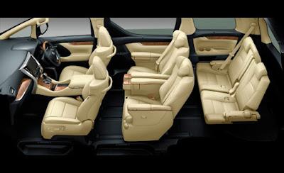Toyota Alphard  seat capacity
