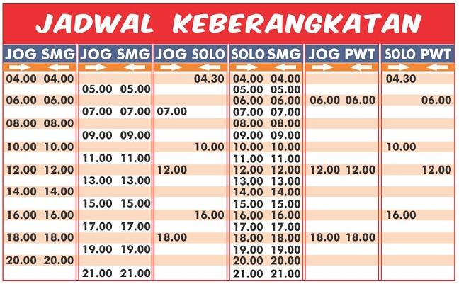 Pengalaman Naik Joglosemar Semarang Yogyakarta Sintia Astarina