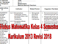Download Silabus Matematika Kelas 4 Semester 1 Kurikulum 2013 Revisi 2018