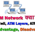 What is ATM in Computer Networking in Hindi || Asynchronous Transmission Mode in Hindi