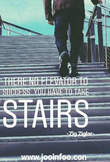 70 Quotes Bahasa Inggris Motivasi Sukses Kehidupan Terbaik