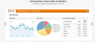 Google Analytic Tool, Webmaster Tool