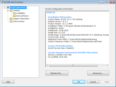ArcGIS Administrator interface