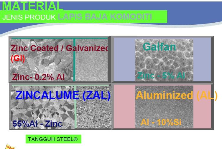 perbedaan baja ringan galvanis dan zincalum rangka atap truss jambi zincalume vs