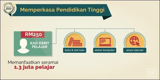 cara guna kad debit diskaun siswa 1malaysia ganti baucar buku, panduan menggunakan kad debit diskaun siswa 1malaysia mulai 2017, kad debit pelajar kads1m boleh beli apa