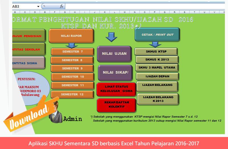 Aplikasi SKHU Sementara SD
