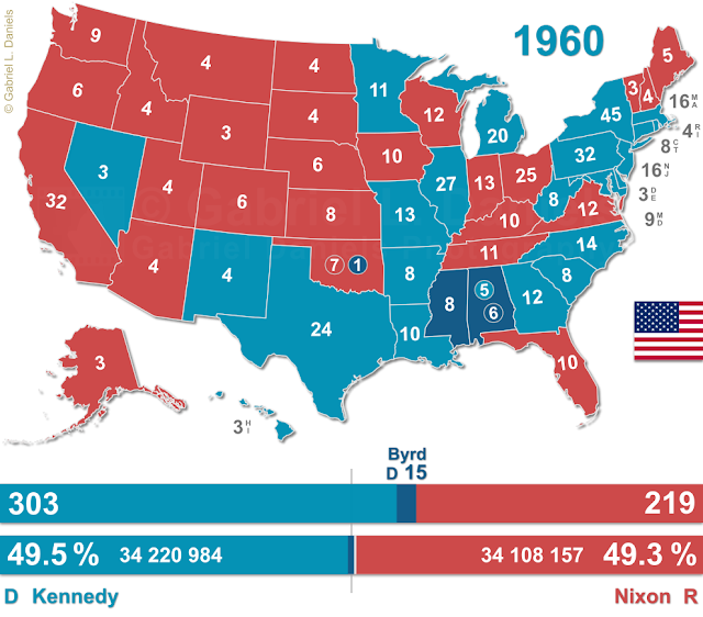 United States of America presidential election of 1960